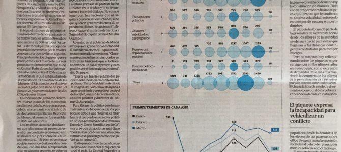 Completo informe en La Nación en base a datos de DP
