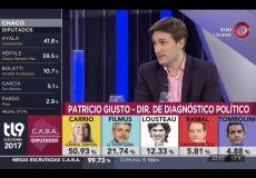 Análisis de las elecciones legislativas en Canal 9